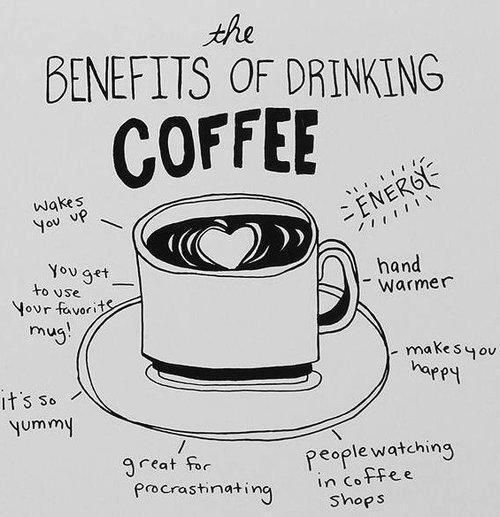 Image result for love for coffee